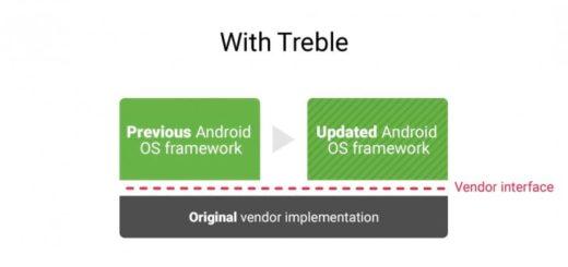 Какие производители устройств на Android чаще выпускают обновления