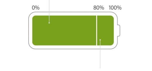 Почему смартфоны заряжаются медленнее, когда батарея почти полностью заряжена